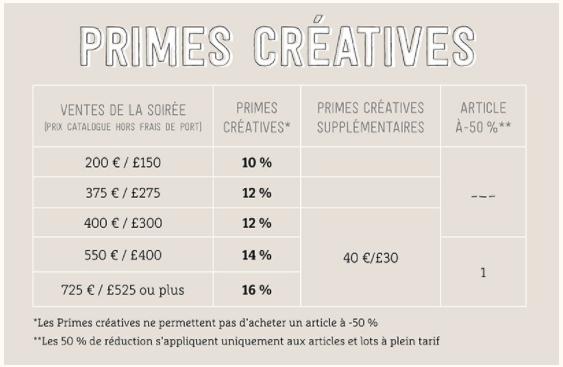 primes-creatives